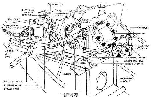 6 Ch Rc Plane Wiring Diagram RC Plane Circuit Wiring