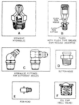 Hydraulic Sectional Valve Post Indicator Valve Wiring