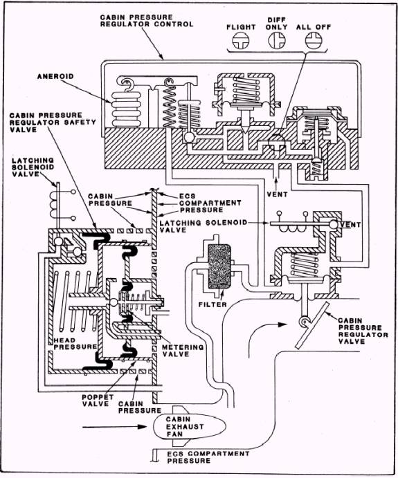 Air Dump Valve Schematic Air Valve Diagram ~ Elsavadorla