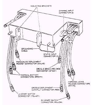 Barostatic Release Unit (BRU)