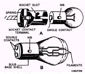 Lighting Circuit