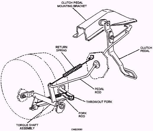Kia Soul Wiring Diagram Clutch Kia Sportage Electrical