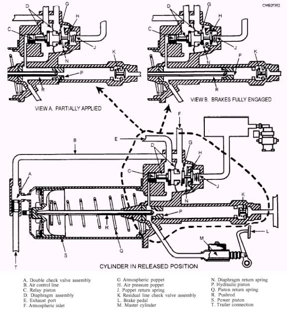 kenworth trailer plug wiring diagram vw sharan radio haldex air brake system - imageresizertool.com