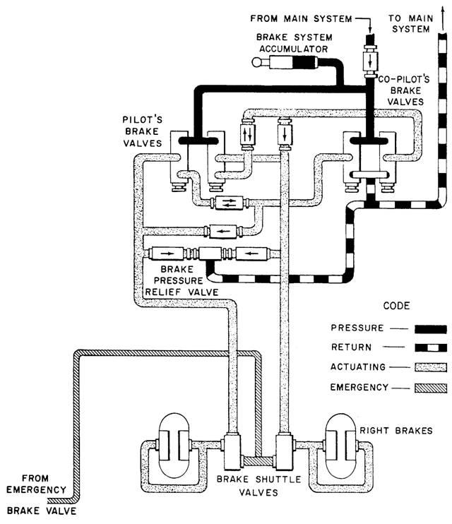 piping schematic symbols