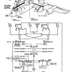 How To Read Avionics Wiring Diagrams Www Tekonsha Com Diagram Aircraft Symbols - Somurich.com