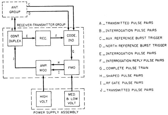 Aircraft Electrical Diagram Aircraft Electrical Symbols Pdf Wiring