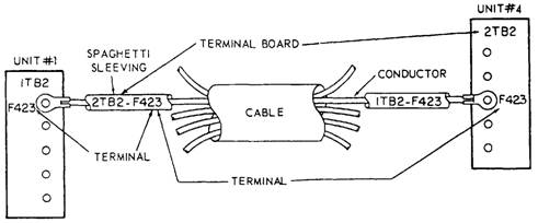 AIRCRAFT ELECTRONICS PRINTS