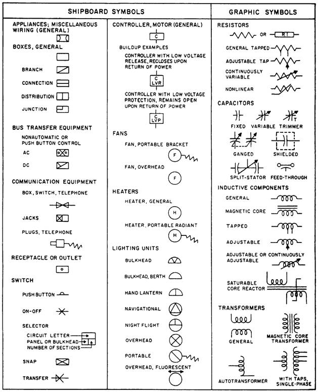 aircraft wiring diagram symbols - wiring diagram, Wiring diagram