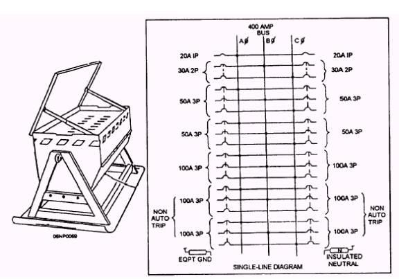 3 phase panelboard wiring diagram