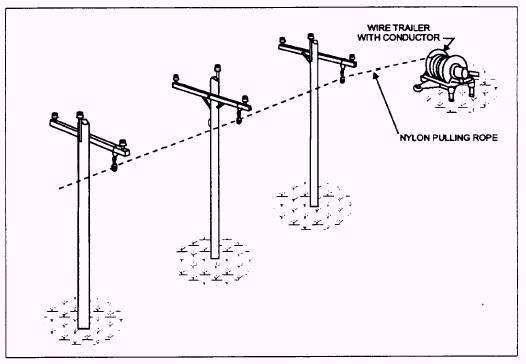 Installing Secondary Racks