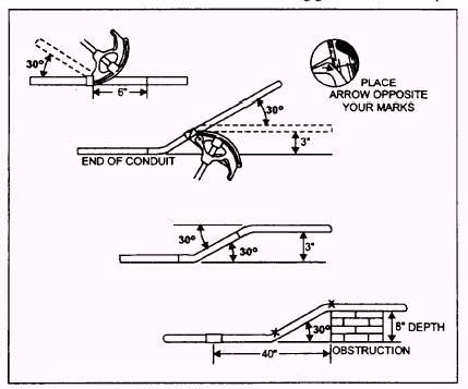 Offset Bends