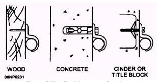 Conduit Installation