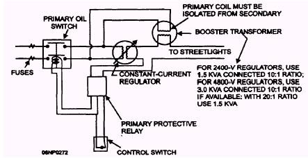 480 120 Transformer Wiring Diagram Transformer Wire