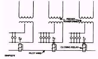 Constant-Current Transformer