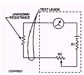 Ohmmeter: Series Type Ohmmeter Circuit