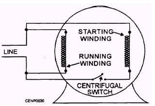 Wiring Diagram For A Split Phase Motor – Readingrat Net