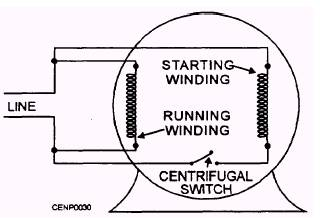 single phase double capacitor induction motor wiring diagram itil processes split troubleshooting - impremedia.net