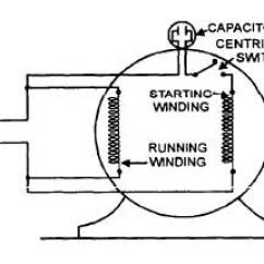 Single Phase Double Capacitor Induction Motor Wiring Diagram Cb350 Parts Split Troubleshooting - Impremedia.net