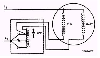 Speed Control of Split-Phase and Capacitor Motors