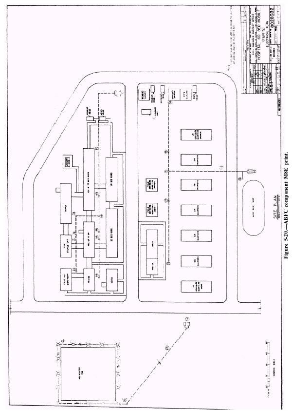 Distribution System Maintenance