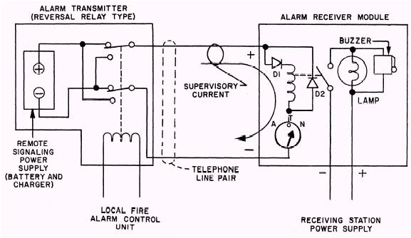 fire alarm schematic diagram 2000 mustang audio wiring auxiliary devices typical remote signaling circuit