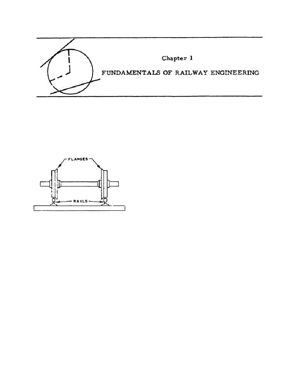 Chapter 1 Fundamentals of Railway Engineering
