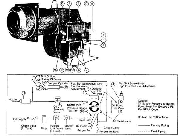Figure 24 Typical Oil Burner with Low-High-Off or Low-High