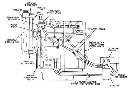 Service manual [How To Remove 2003 Isuzu Ascender Engine
