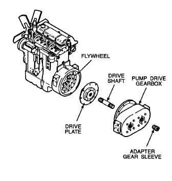 7 3 Injector Pump Fuel Filter 7.3 IDI Fuel Pump Wiring