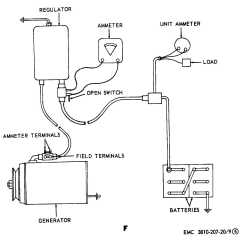 Wiring Diagram For Ignition Coil With Points Lambretta Electronic Condenser Free Engine Image