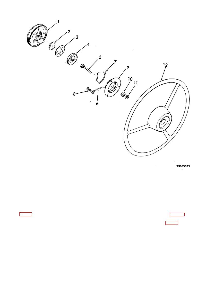 Figure 4-9. Horn button, exploded view