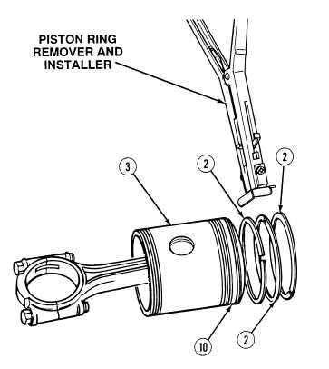 Installing piston rings