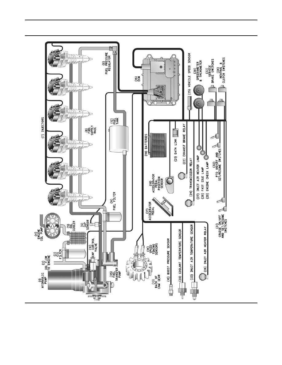 International Dt466 Engine Fuel Diagram International