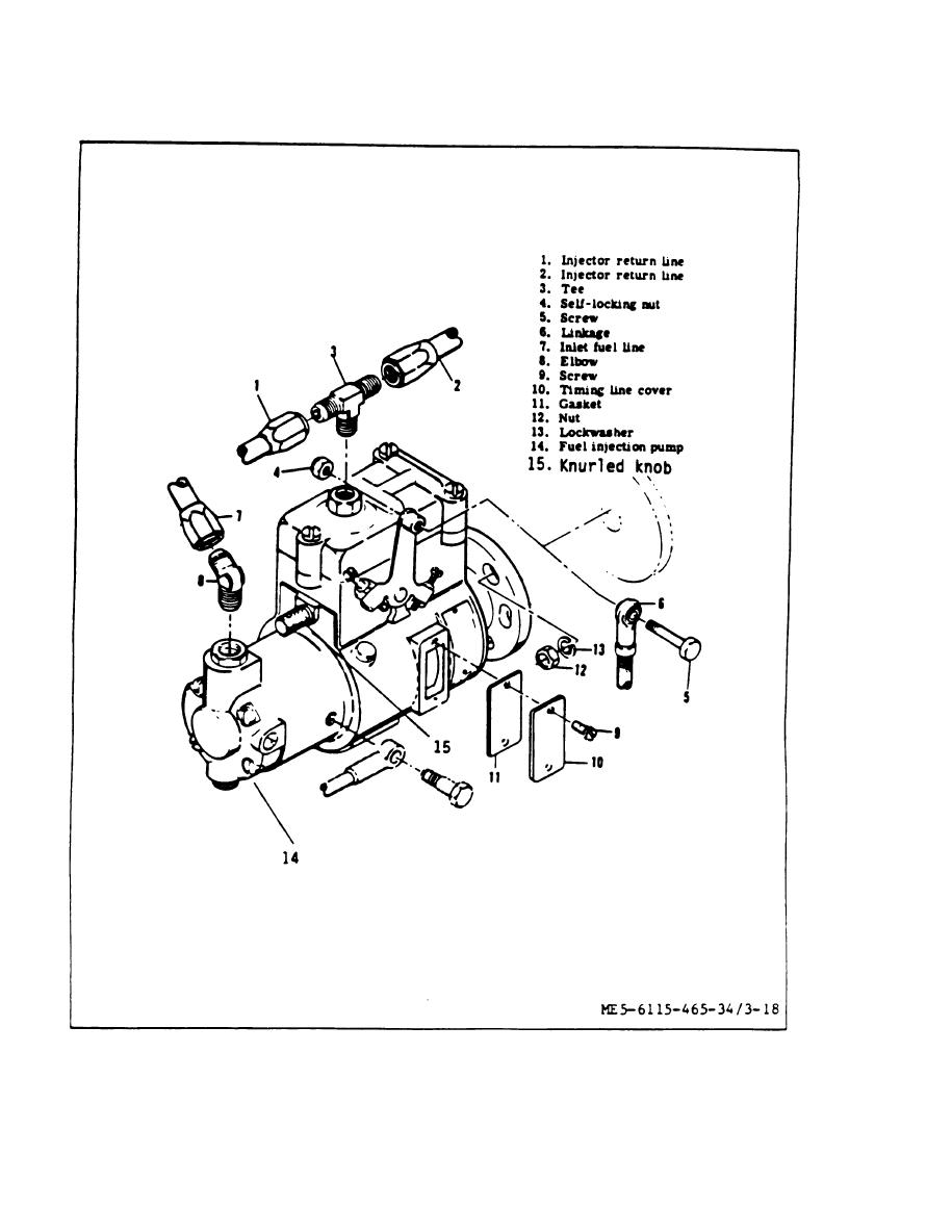 Figure 3-18. Fuel Injection Pump Assembly, Removal and
