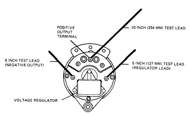 Figure 3-7. Alternator Test Leads Installation