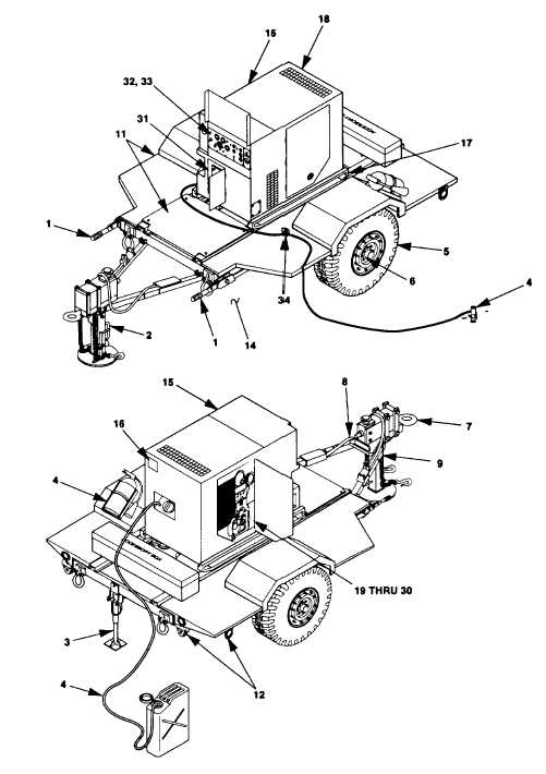 Figure 2-3. Power Unit Operator PMCS Routing Diagram (PU