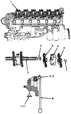 Engine Condition Lever Wood Engine Wiring Diagram ~ Odicis