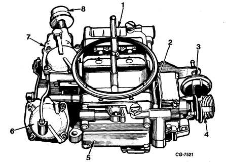 Figure 3 Model 4150G Carburetor with Centrifugal-Vacuum