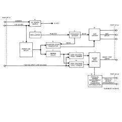 Shunt Trip Breaker Wiring Diagram For Hood Renault Megane 2 Radio Ansul Elevator