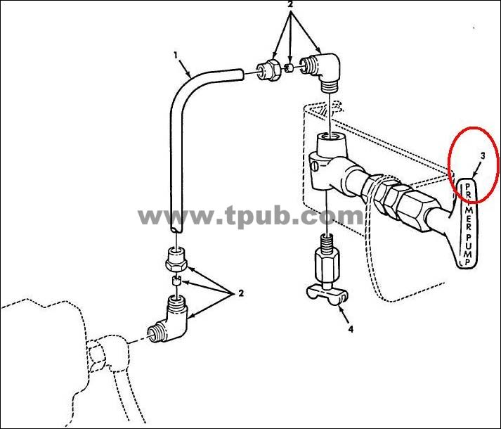 1997 Jeep Wrangler Fuel System Diagram Pictures to Pin on