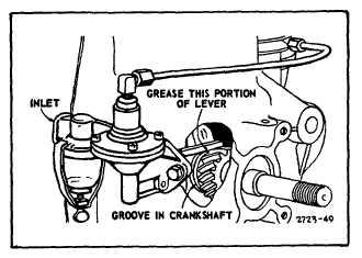 Automatic Choke Wiring Diagram Speedometer Diagram Wiring