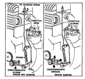 Briggs Stratton 16 Hp Tractor Wiring Diagram