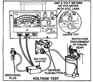 Briggs And Stratton Electrical System Test, Briggs, Free