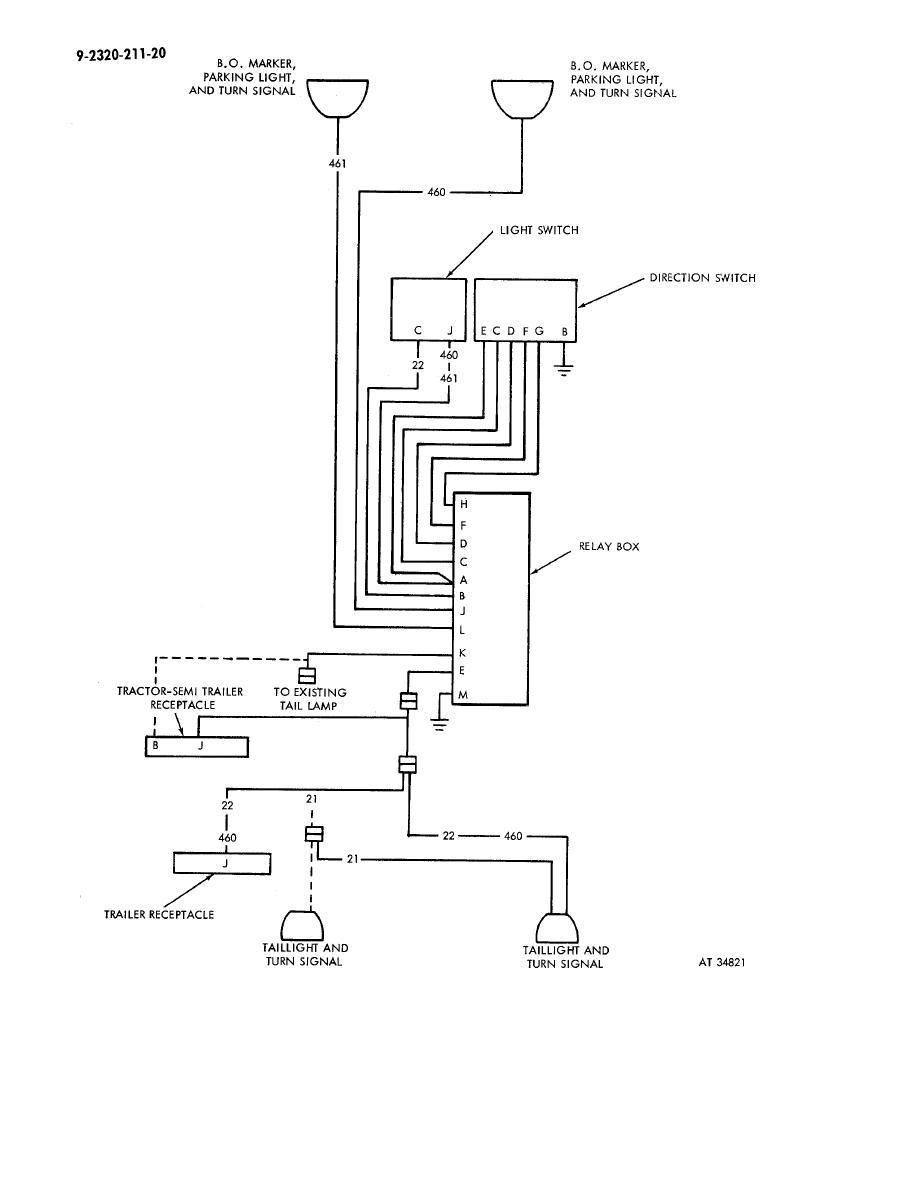 medium resolution of ezgo rxv radio wiring diagram golf cart wiring diagram 1979 ez go wiring diagram ez go