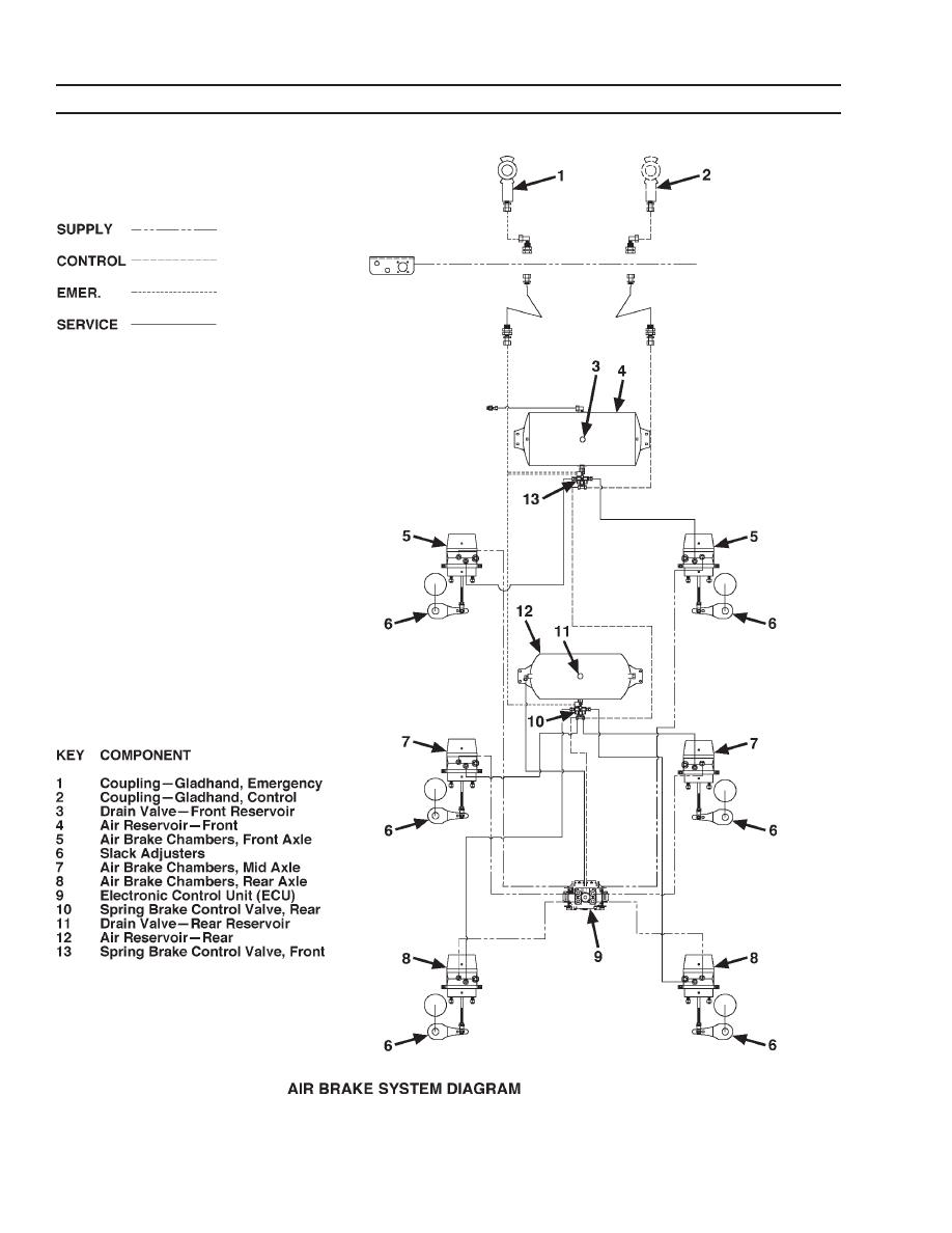 hight resolution of 82 c10 engine wiring harness diagram get free image free download