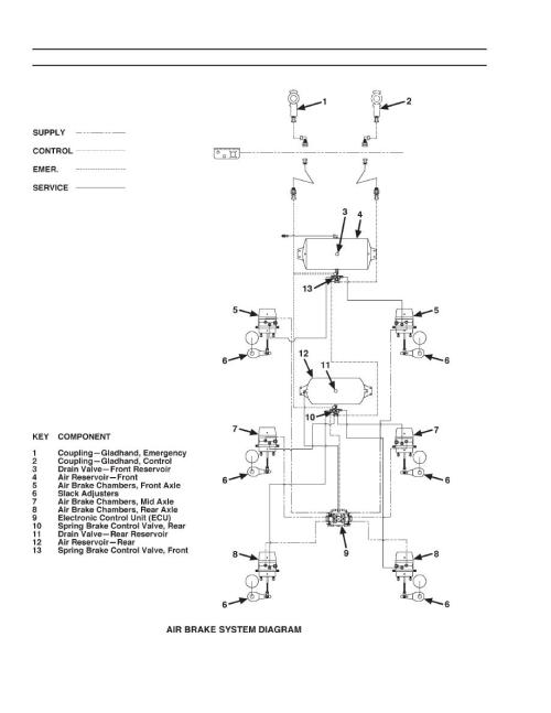 small resolution of 82 c10 engine wiring harness diagram get free image free download