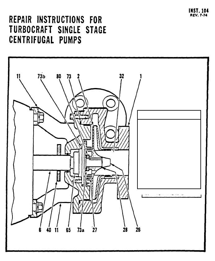 REPAIR INSTRUCTIONS FOR TURBOCRAFT SINGLE STAGE