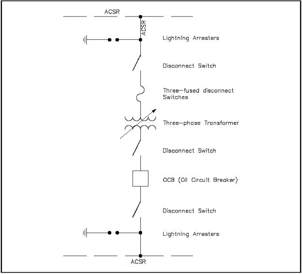 Substation Wiring Diagram Substation Single Line Diagram Drawing