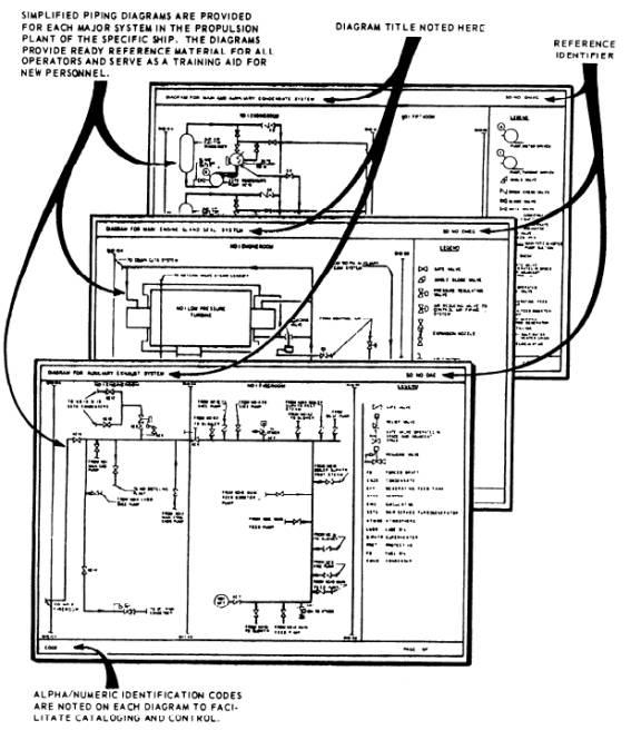 Sample preferred alignment diagrams