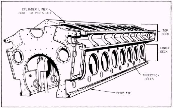 1931 Buick Wiring Diagram. Buick. Auto Wiring Diagram